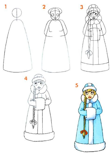 Снегурочка своими руками пошаговая инструкция